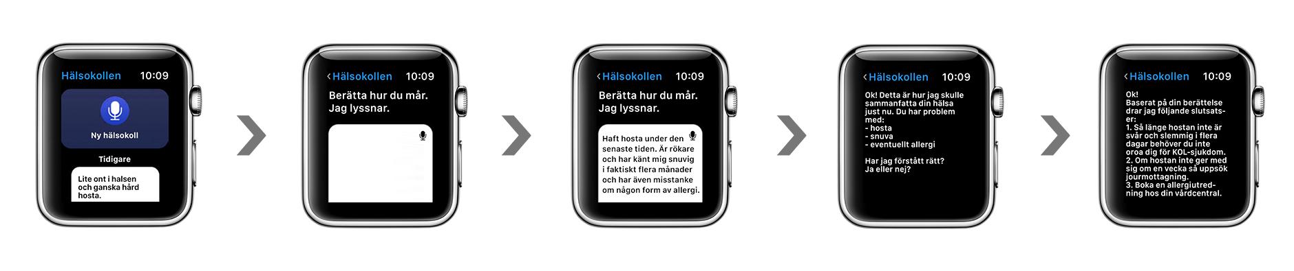 Hälsokollen - en prototyp på app för smarta klockor