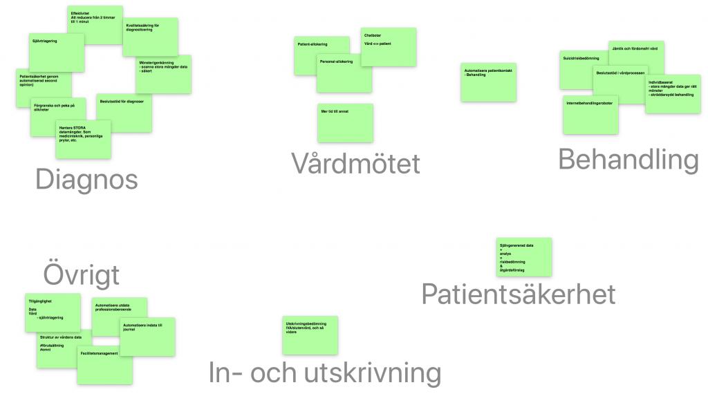 AI-workshop: Möjligheter med AI i vården