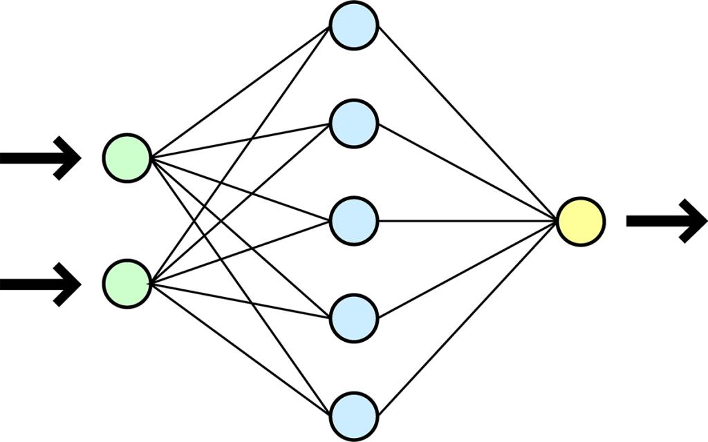 Skiss över ett neuralt nätverk