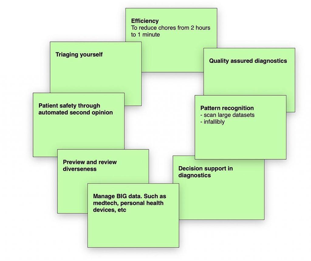 Fig. 16: Diagnosis options.