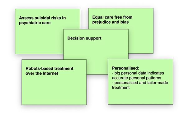 Fig. 17: Treatment options.