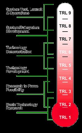 Bild 1: TRL-skalan, en metod för att bedöma mognadsgrad på teknik